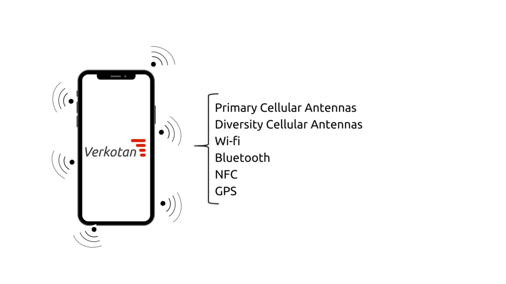 antennas inside a cell phone