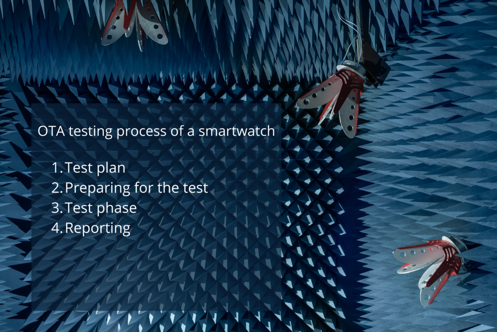 Over-the-Air, OTA testing process
